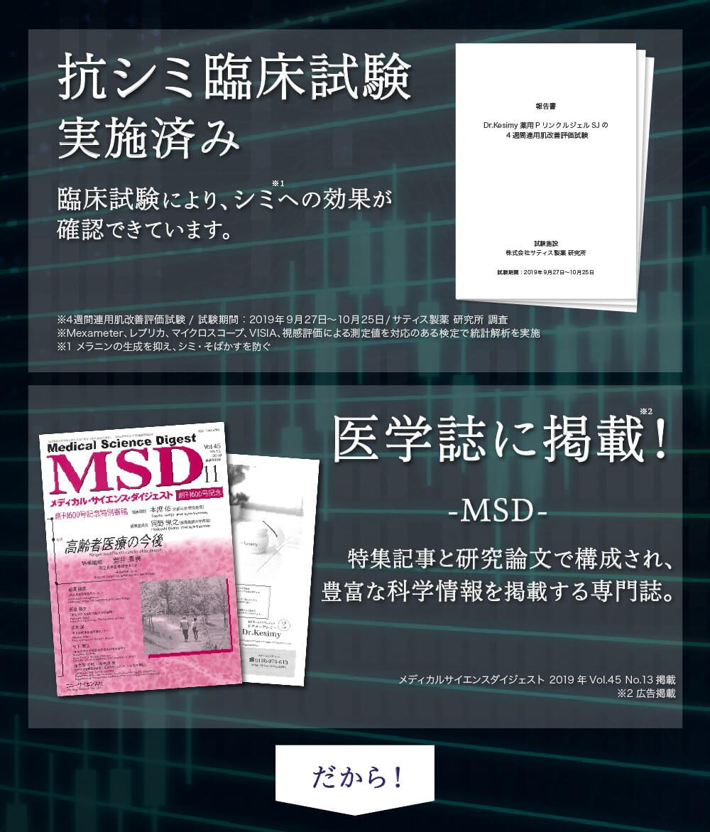 医学誌にも掲載!