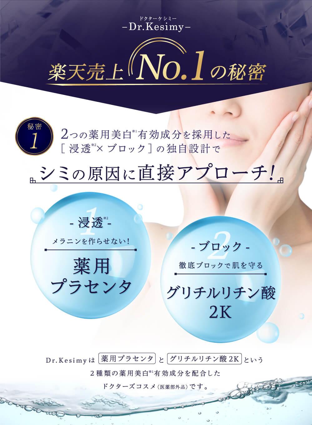 Dr.Kesimy-ドクターケシミー-楽天売上No.1の秘密