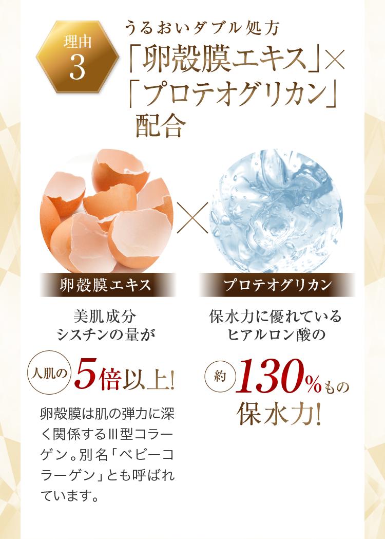 「卵殻膜エキス」×「プロテオグリカン」配合